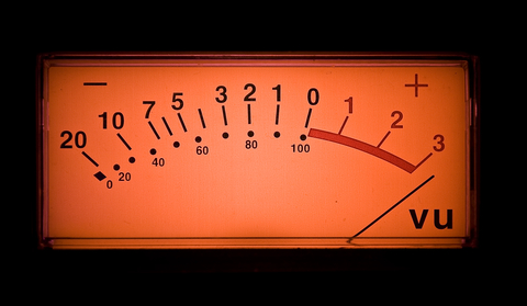 How To Properly Set Your Recording and Mixing Levels
