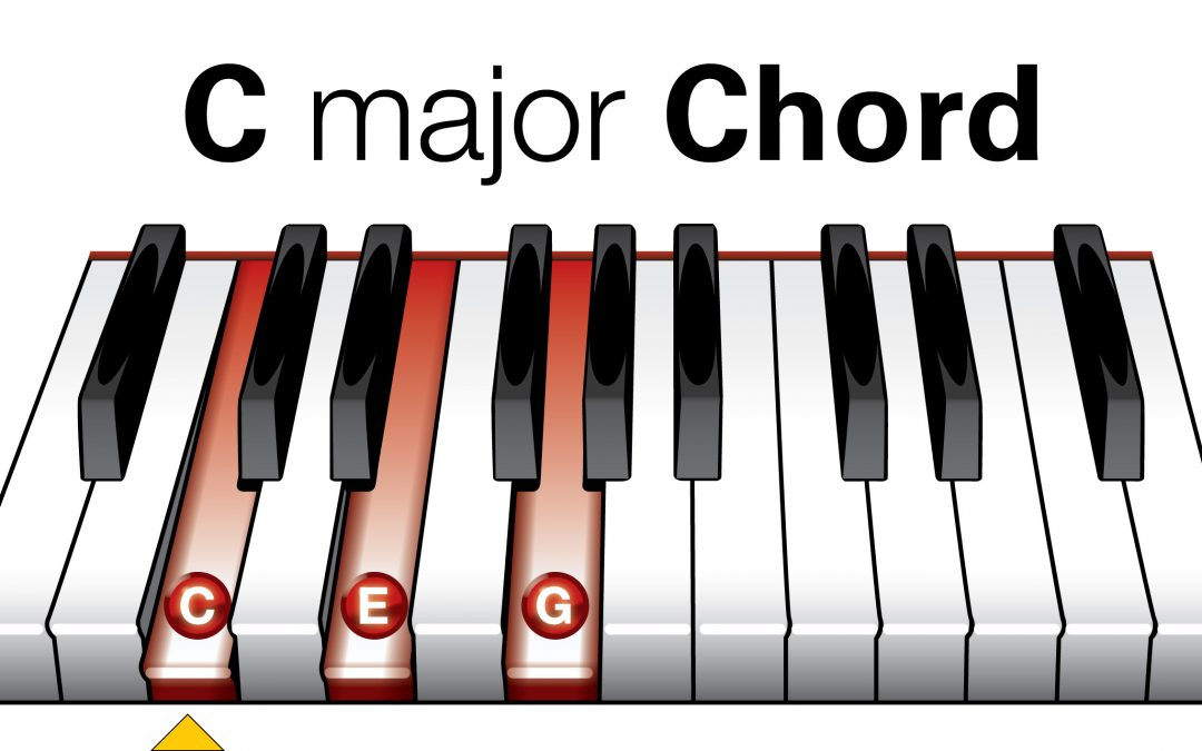 "TechMuze Ep 65 – Basic Music Theory For Producers And Songwriters (part 2) ""3 Note Chords"""